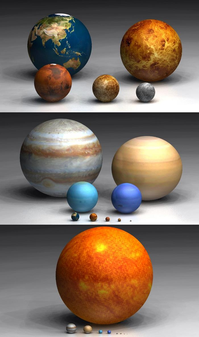planets scale size model - photo #35