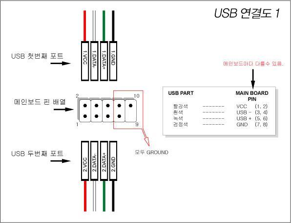 pc  ucd08 ubcf4  ud0c8 ucd9c     ucf00 uc774 uc2a4  uc804 uba74 usb ud3ec ud2b8  uba54 uc778 ubcf4 ub4dc  uc5f0 uacb0  ubc29 ubc95