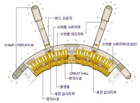 인천국제공항 1층